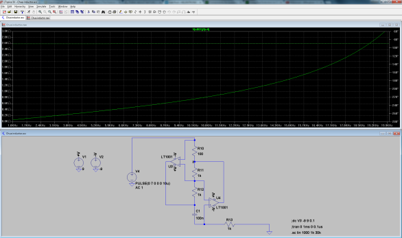 Simulation of the gyrator which behaves like an inductor