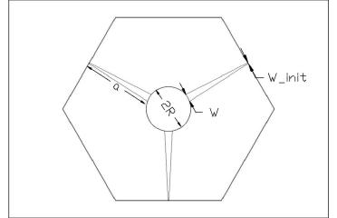 Geometrical parameters of the simullation