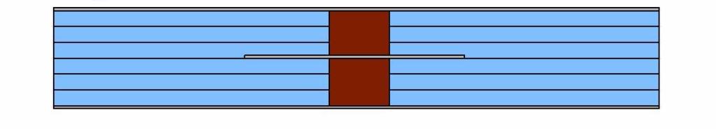 reg stack